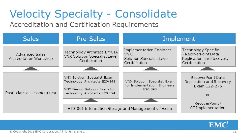 Velocity Specialty - Consolidate