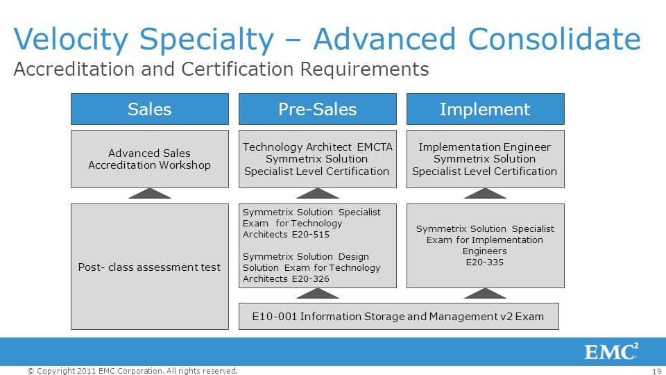 Velocity Specialty – Advanced Consolidate