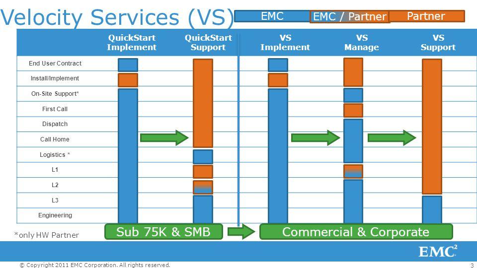 Velocity Services (VS)