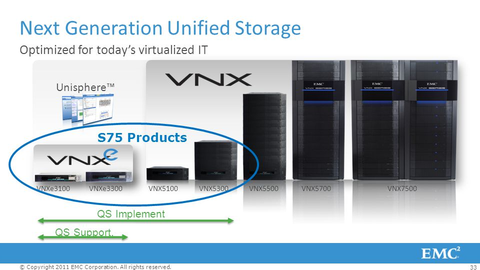 Next Generation Unified Storage