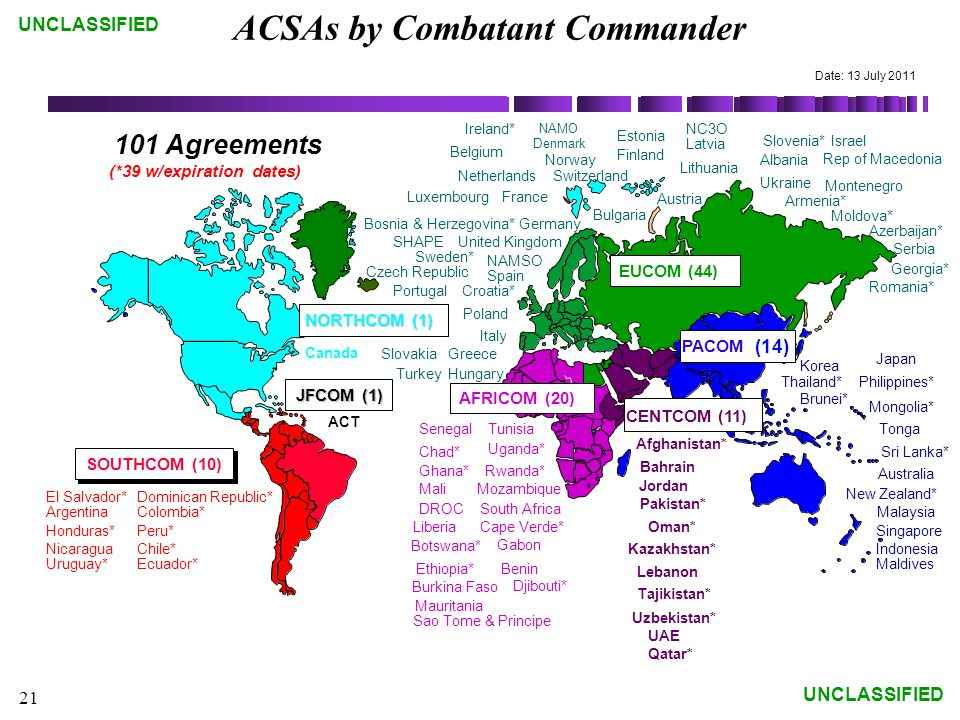 ACSAs by Combatant Commander
