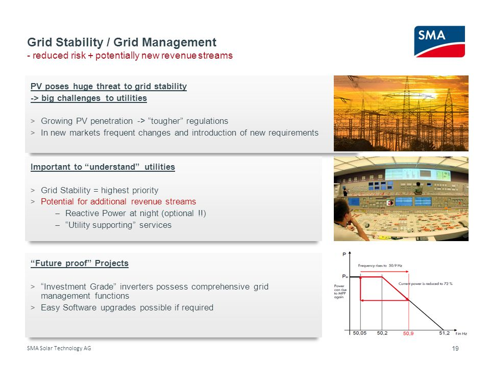 Grid Stability / Grid Management - reduced risk + potentially new revenue streams