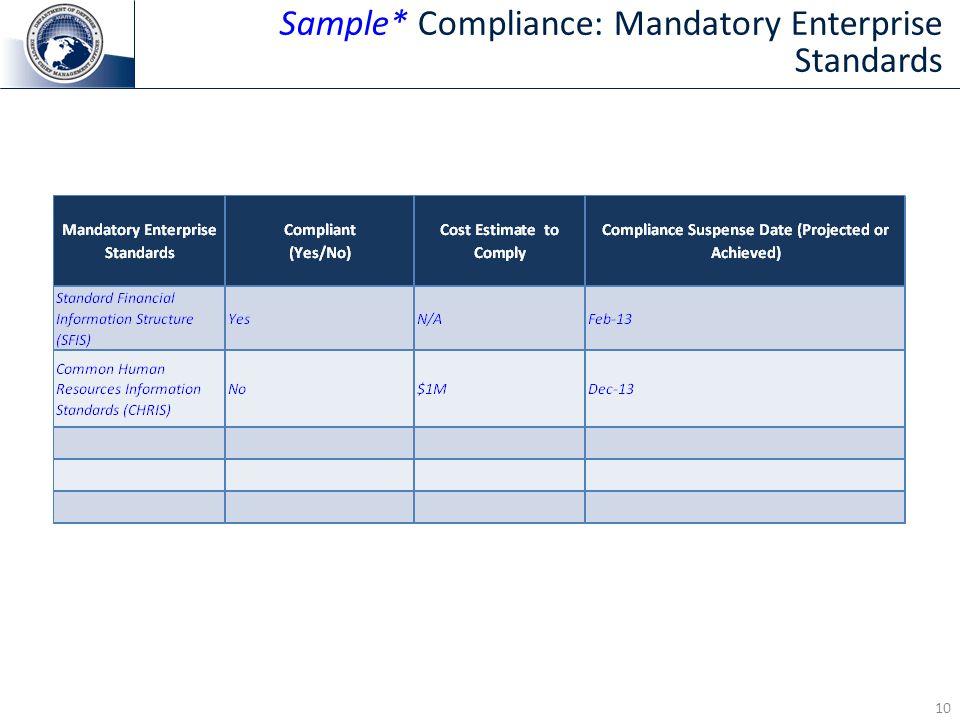 Sample* Compliance: Mandatory Enterprise Standards