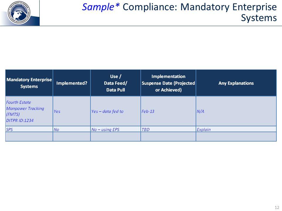 Sample* Compliance: Mandatory Enterprise Systems
