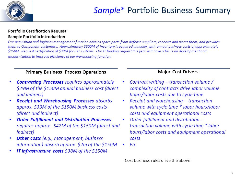 Your Portfolio Business Plan: You Really Need To Do This