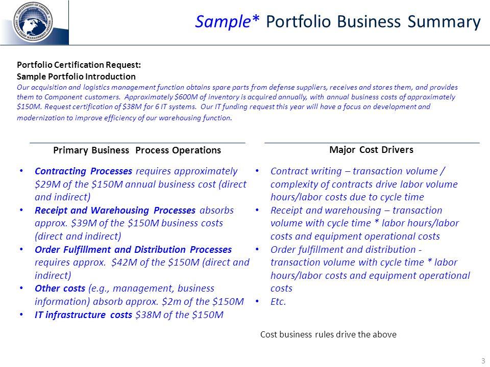 Sample* Portfolio Business Summary
