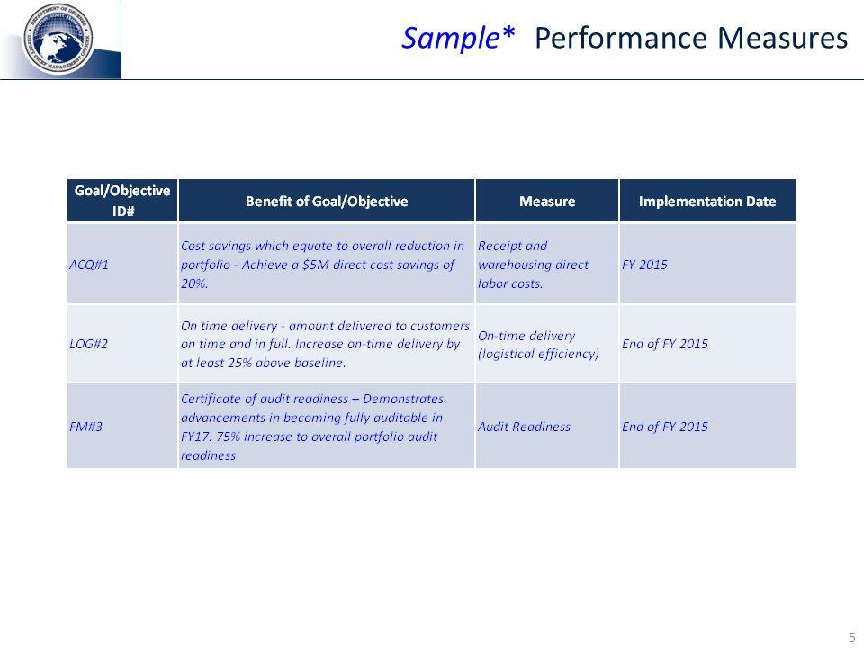 Sample* Performance Measures