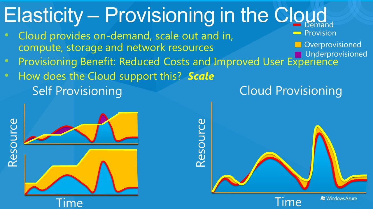 Elasticity – Provisioning in the Cloud