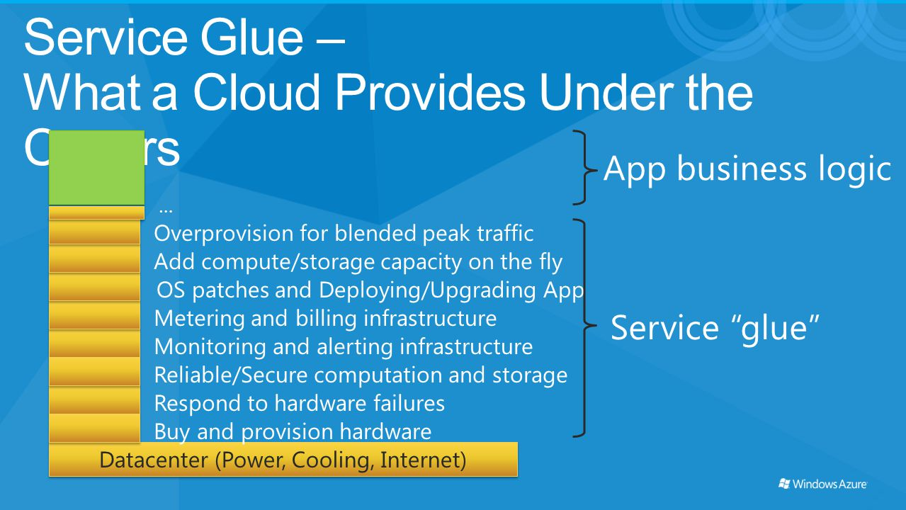 Service Glue – What a Cloud Provides Under the Covers