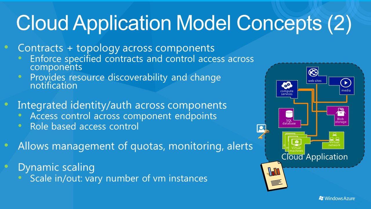 Cloud Application Model Concepts (2)