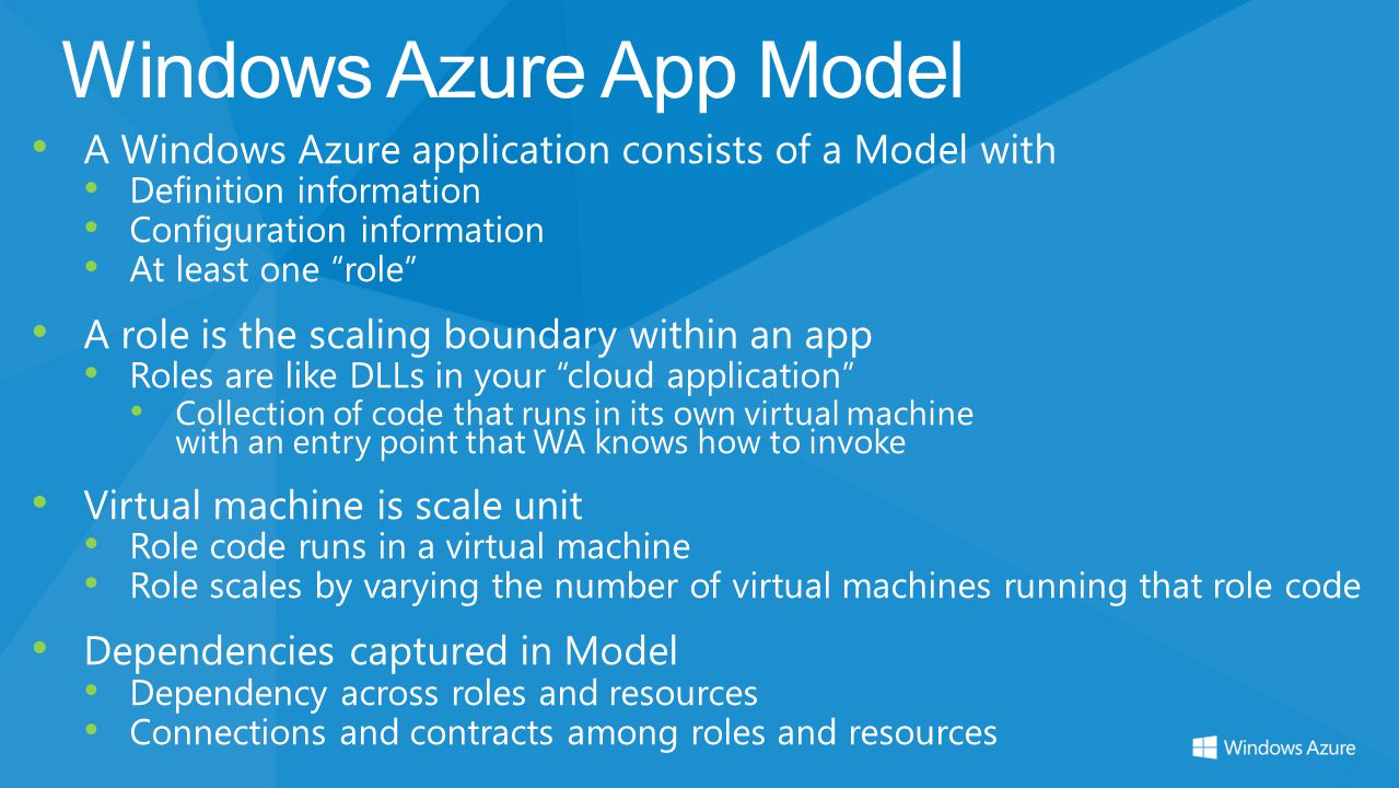 Windows Azure App Model