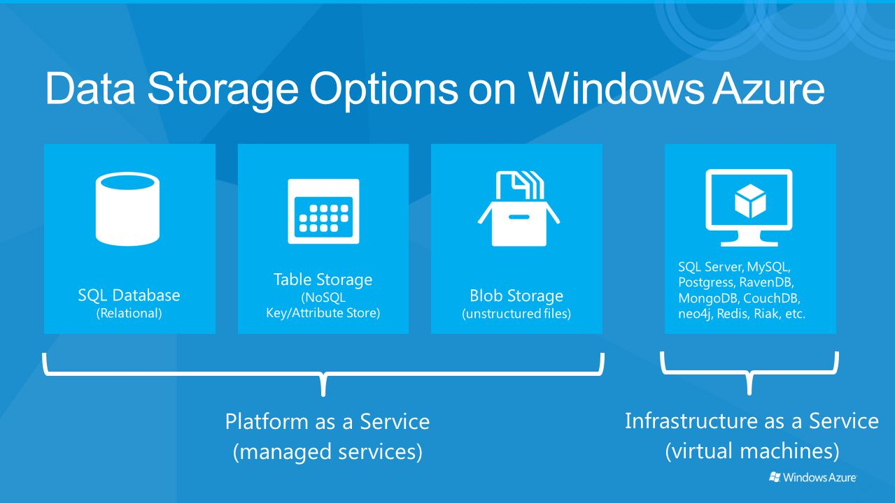 Data Storage Options on Windows Azure
