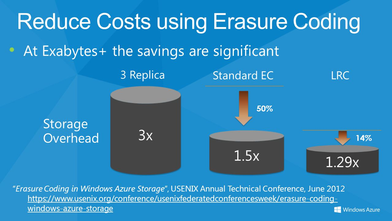 Reduce Costs using Erasure Coding