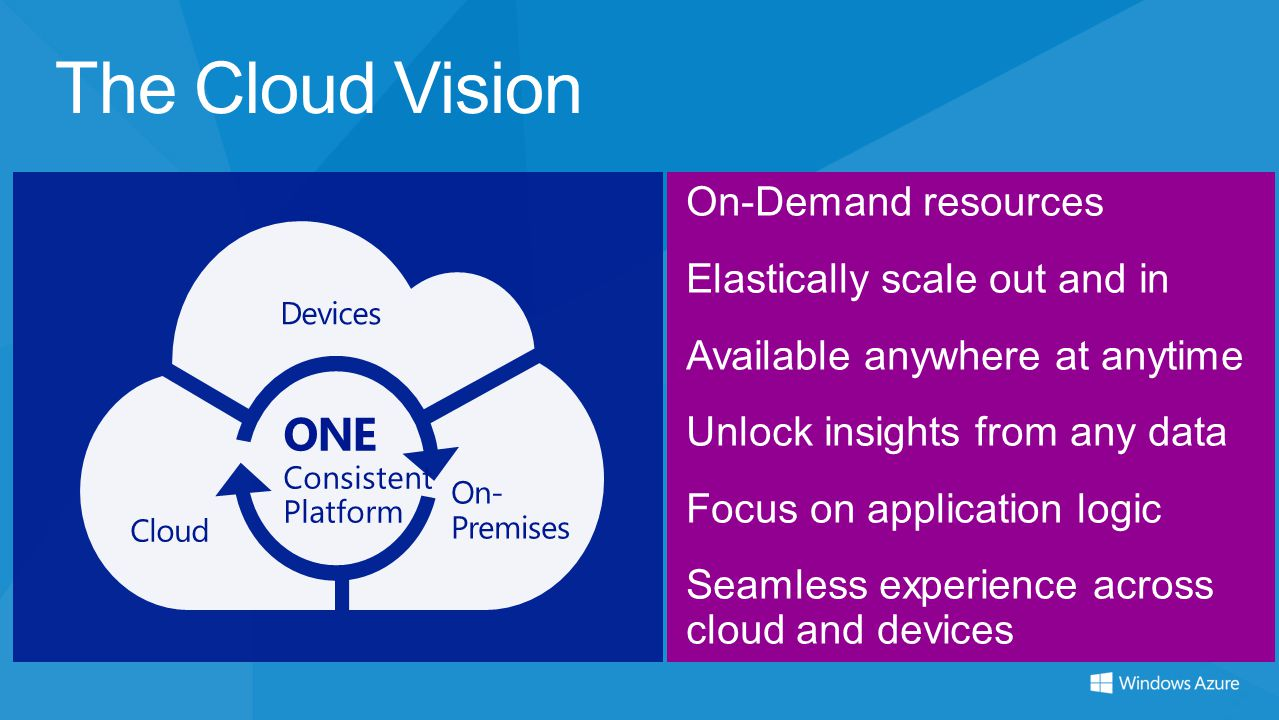 The Cloud Vision ONE On-Demand resources Elastically scale out and in
