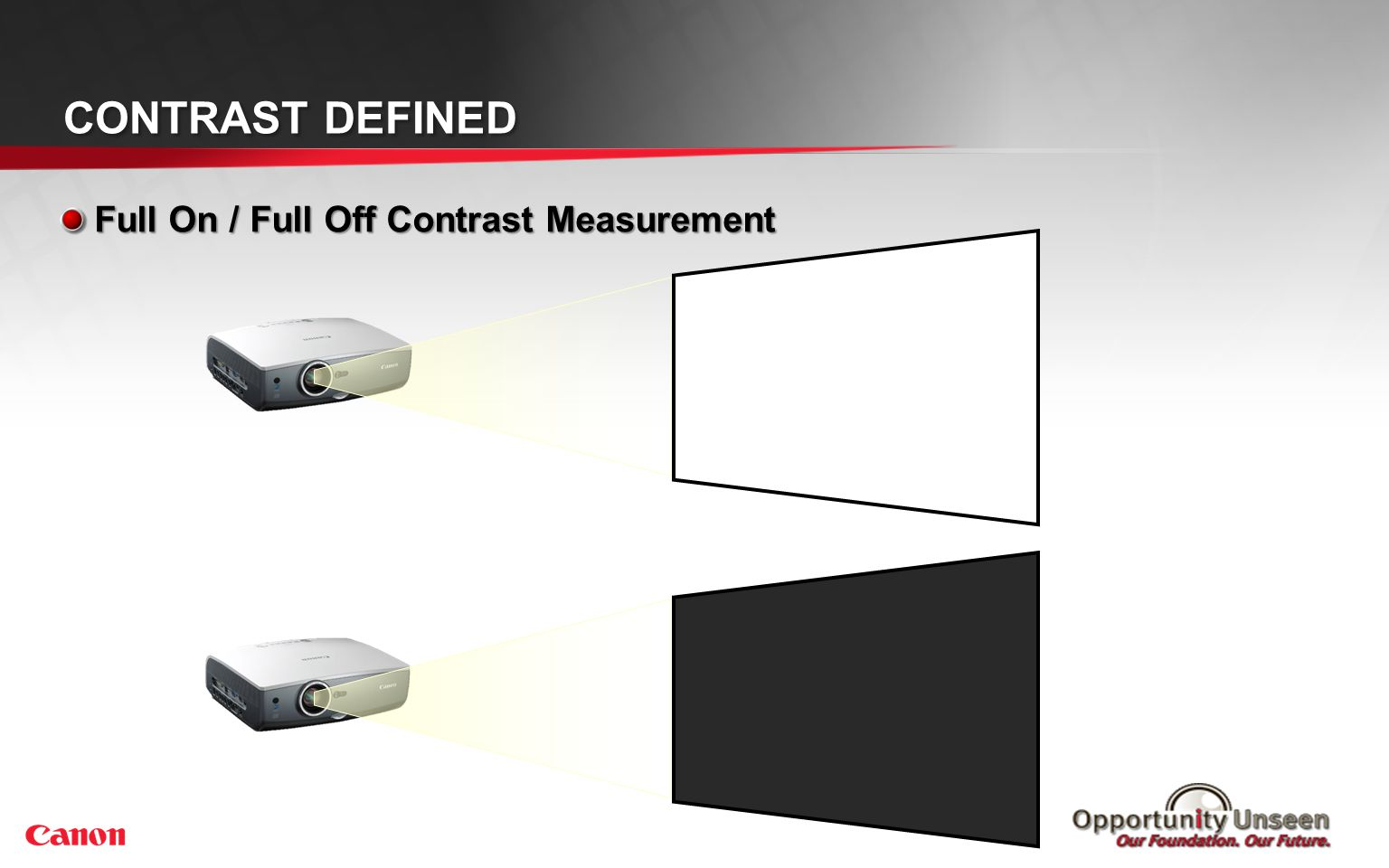 Contrast Defined ANSI 16 Zone Contrast Measurement