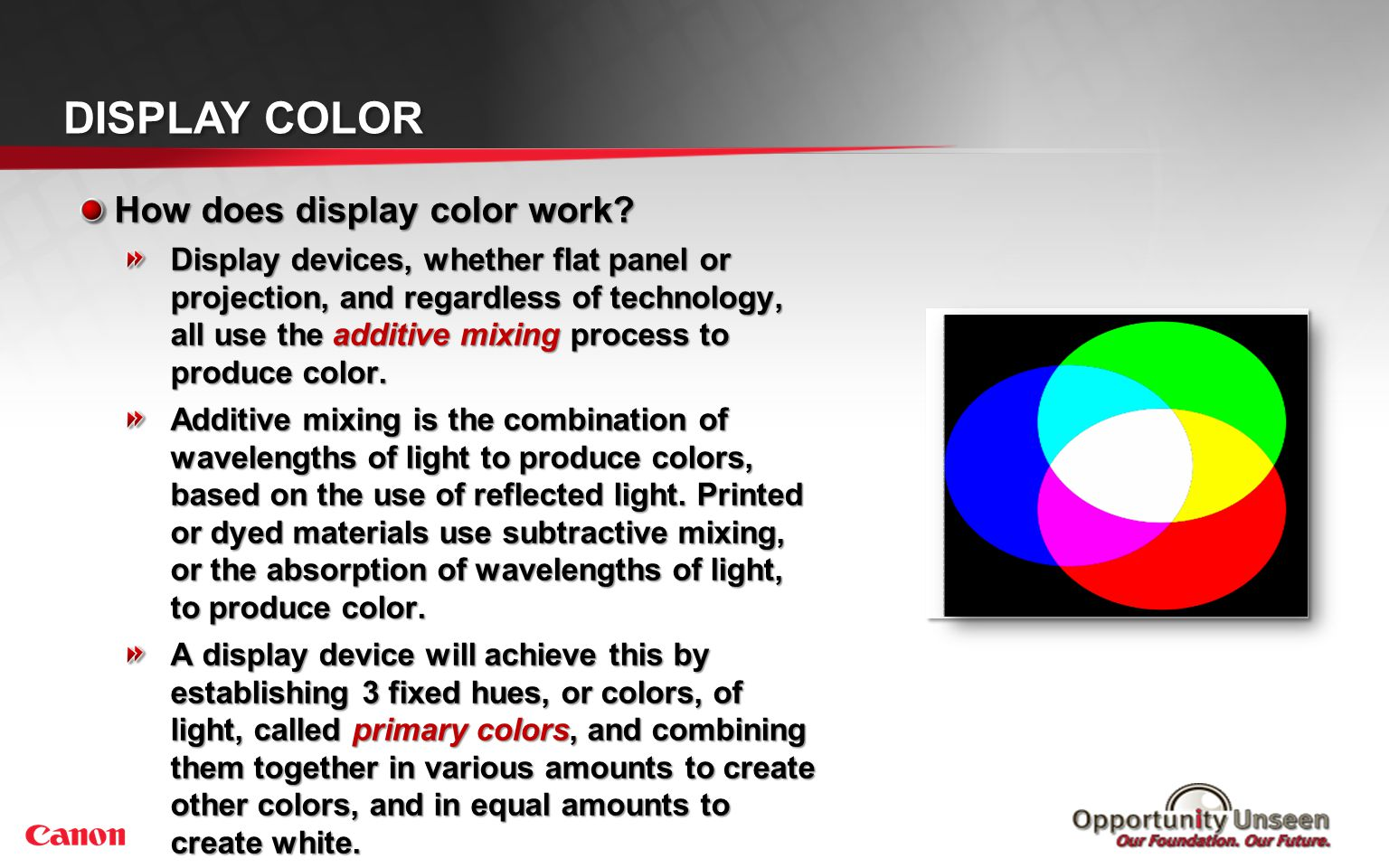 Display Color Understanding Colorspace