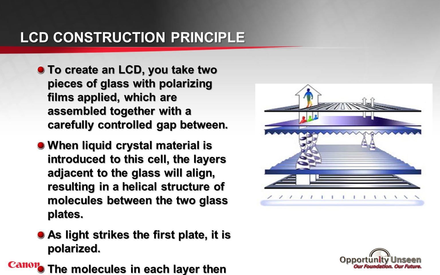 LCD Construction Principle