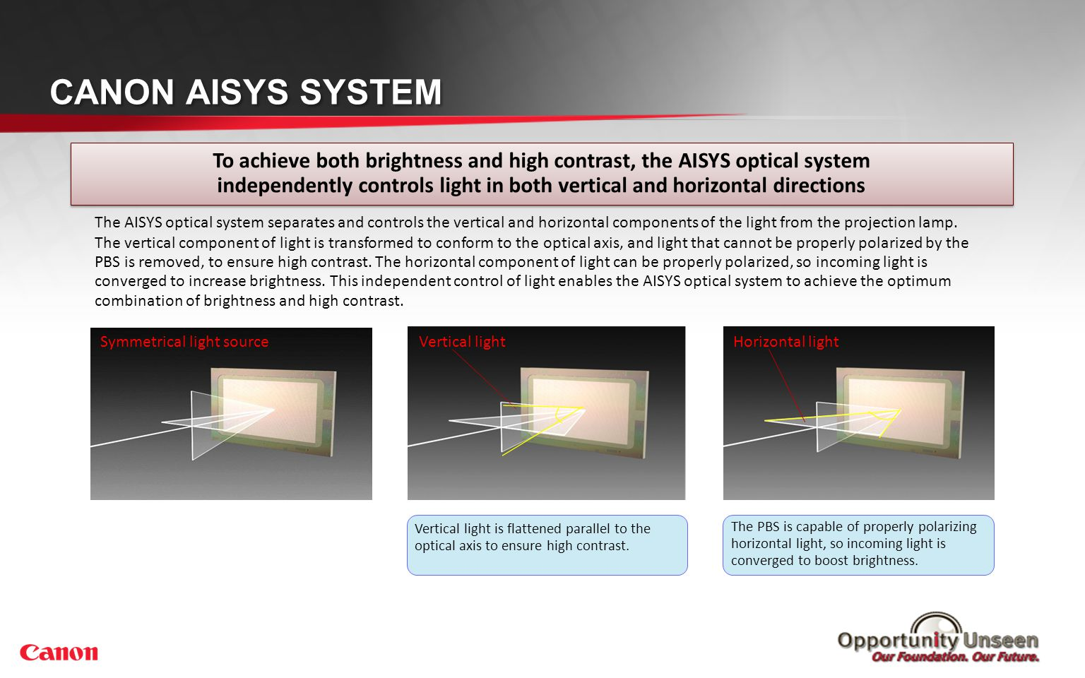 Canon AISYS System How to achieve a combination of brightness and high contrast