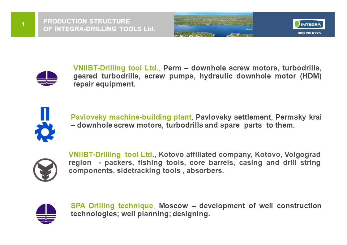 PRODUCTION STRUCTURE OF INTEGRA-DRILLING TOOLS Ltd.