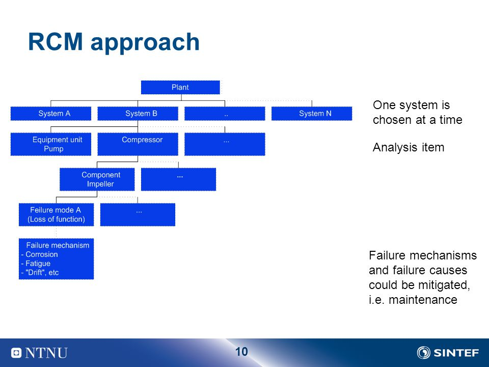 RCM approach One system is chosen at a time Analysis item