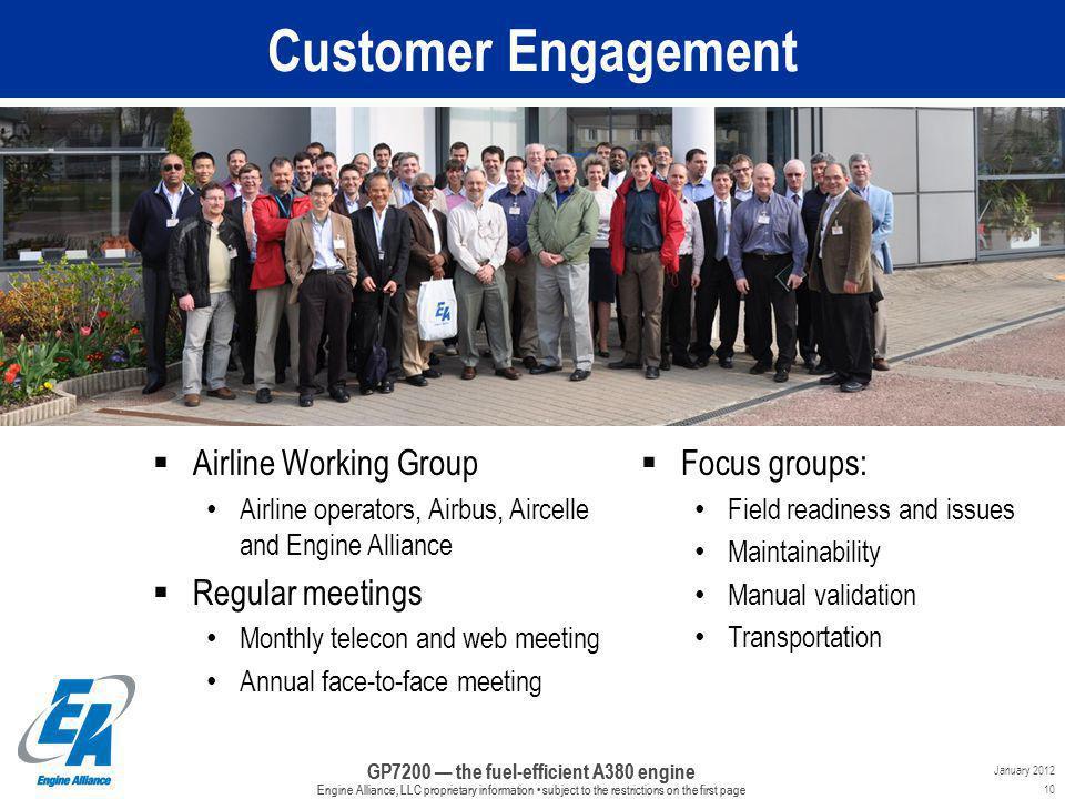 Customer Engagement Airline Working Group Regular meetings
