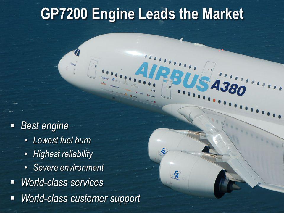 GP7200 Engine Leads the Market