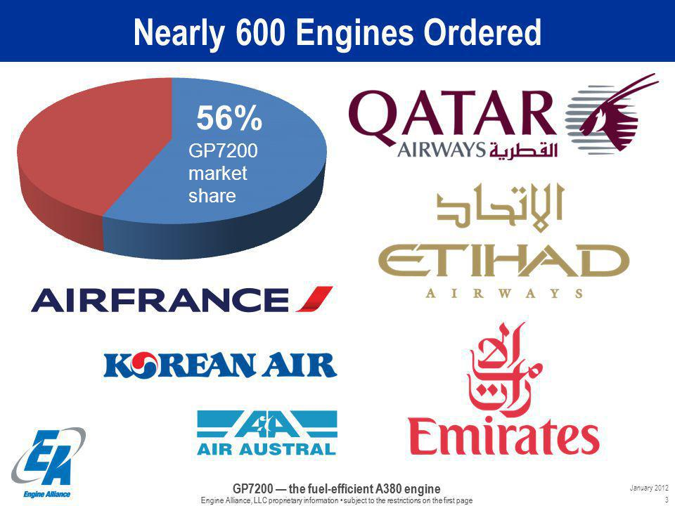 Nearly 600 Engines Ordered