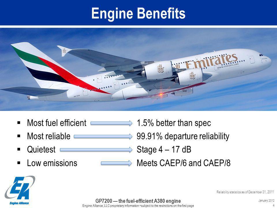 Engine Benefits Most fuel efficient Most reliable Quietest