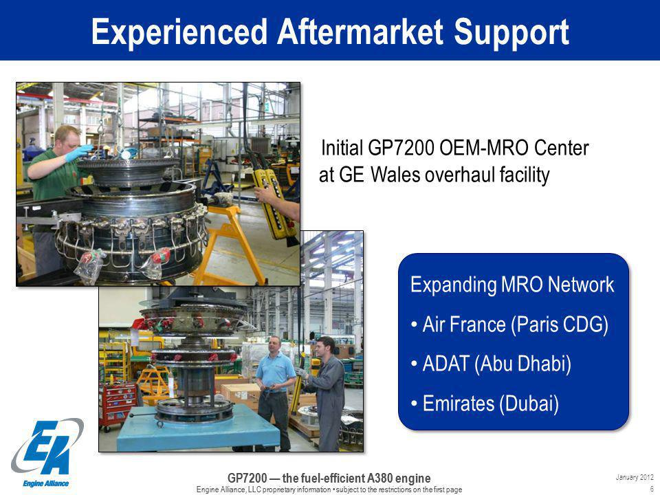 Experienced Aftermarket Support