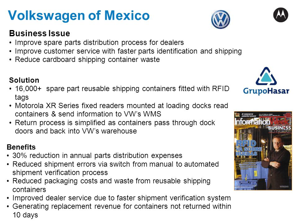 Volkswagen of Mexico Business Issue