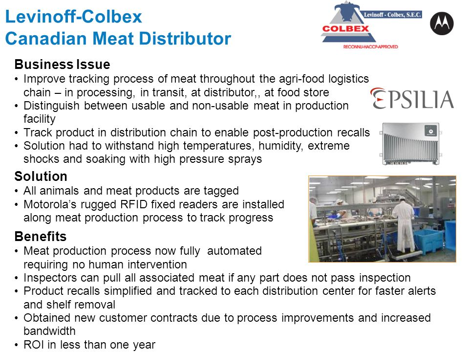 Levinoff-Colbex Canadian Meat Distributor