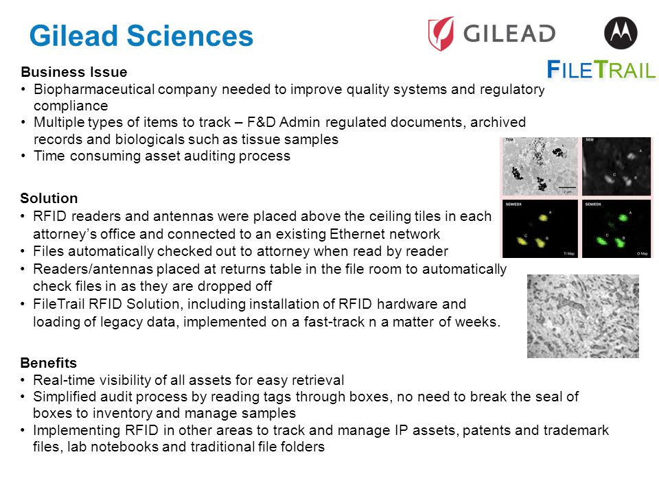 Gilead Sciences Business Issue