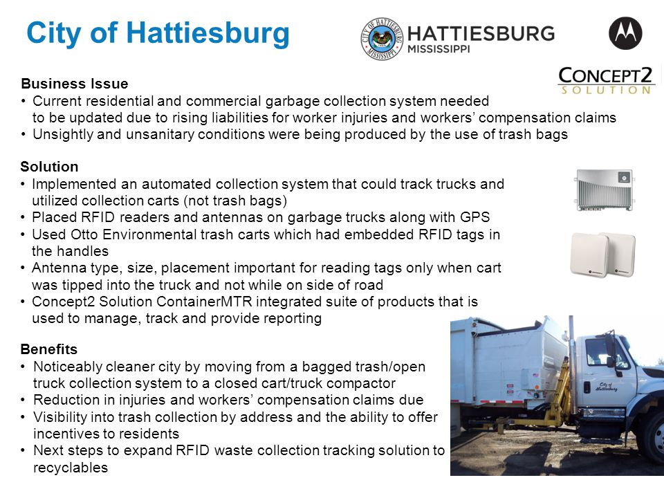 City of Hattiesburg Business Issue