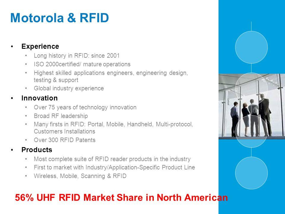 Motorola & RFID 56% UHF RFID Market Share in North American Experience
