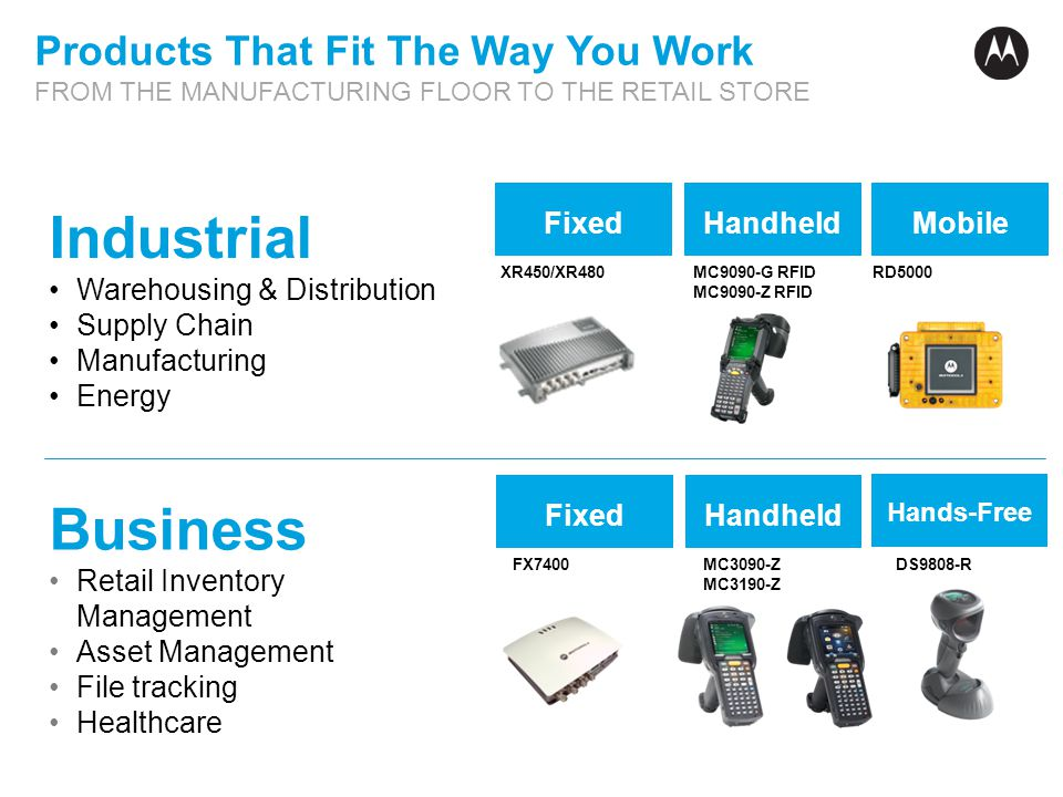 Products That Fit The Way You Work FROM THE MANUFACTURING FLOOR TO THE RETAIL STORE