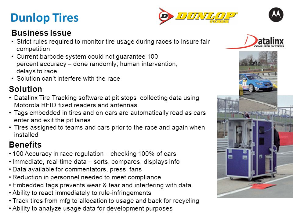 Dunlop Tires Business Issue Solution Benefits