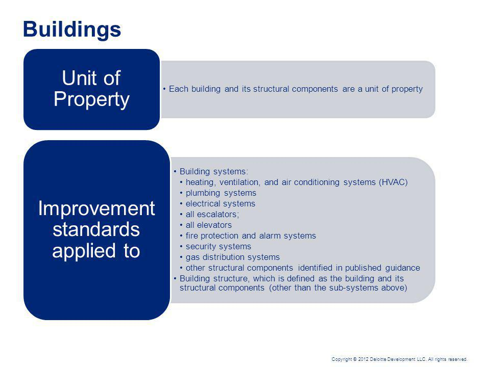 Buildings – Issues and Considerations