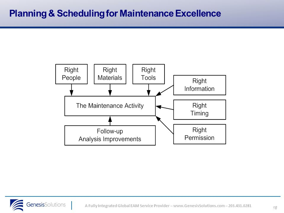 Planning & Scheduling for Maintenance Excellence