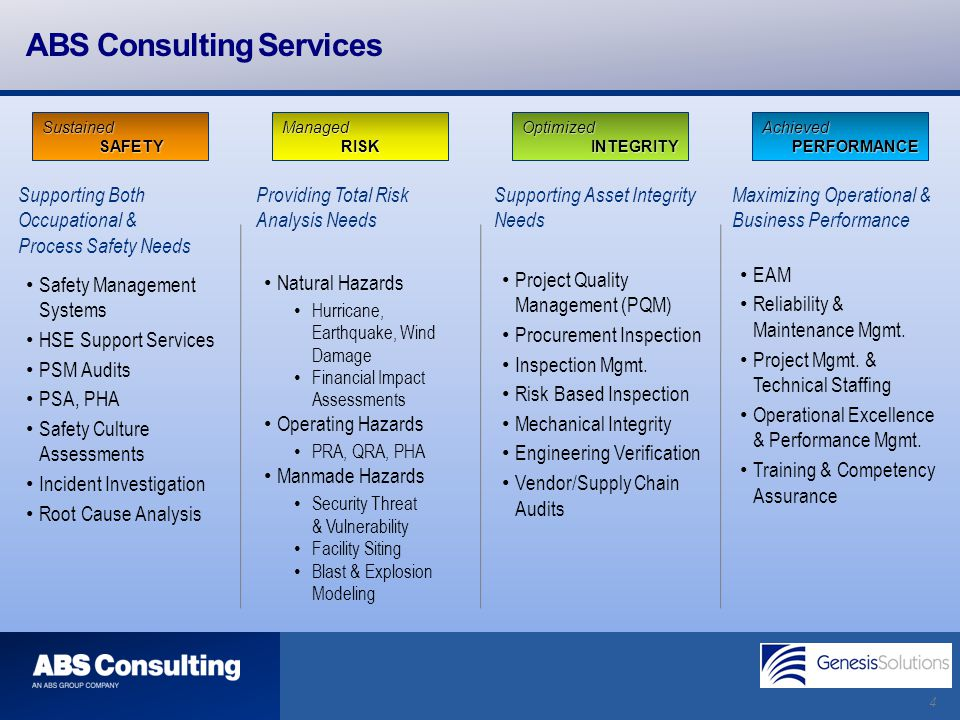 ABS Consulting Services