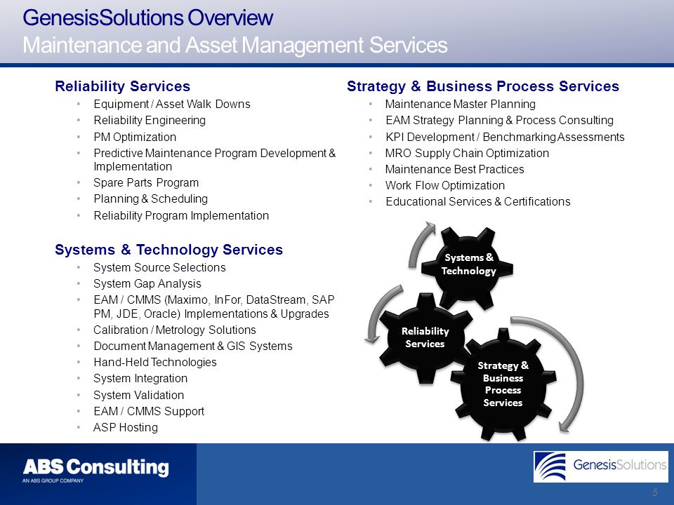 Strategy & Business Process Services
