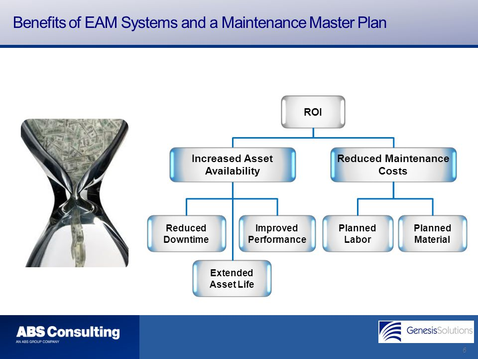 Benefits of EAM Systems and a Maintenance Master Plan