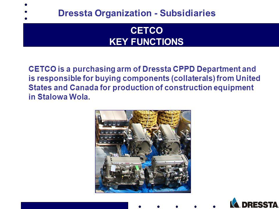 Dressta Organization - Subsidiaries