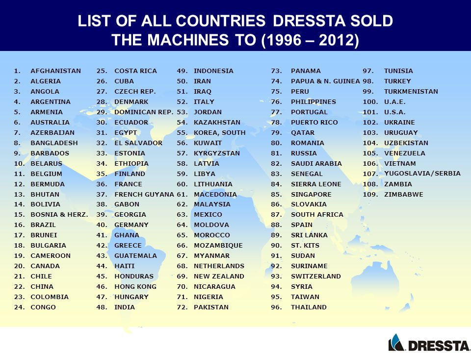 LIST OF ALL COUNTRIES DRESSTA SOLD