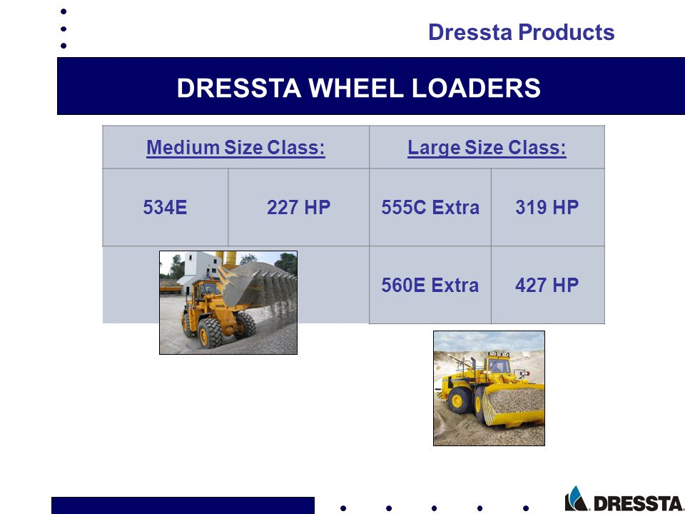 DRESSTA WHEEL LOADERS Dressta Products Medium Size Class: