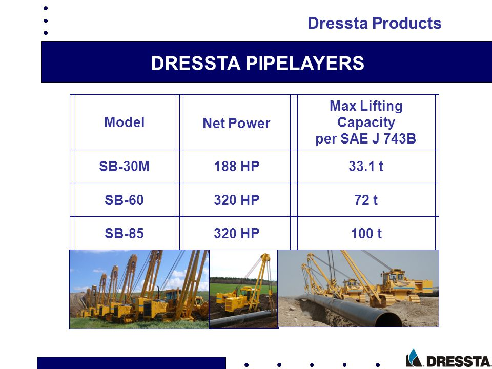 DRESSTA PIPELAYERS Dressta Products Model Net Power
