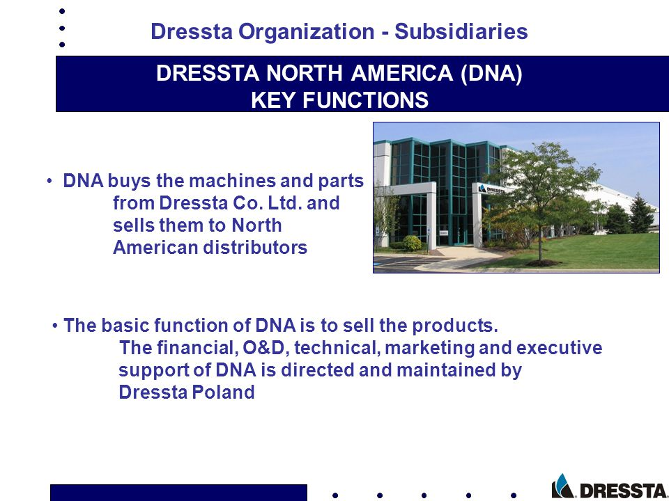 DRESSTA NORTH AMERICA (DNA) KEY FUNCTIONS