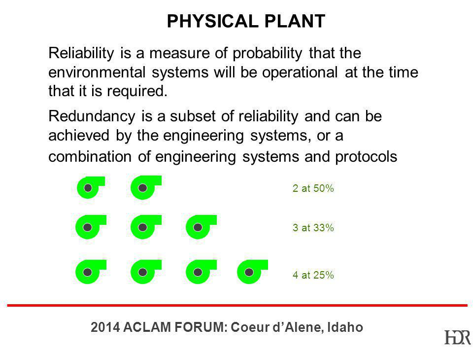 Physical Plant Reliability is a measure of probability that the environmental systems will be operational at the time that it is required.