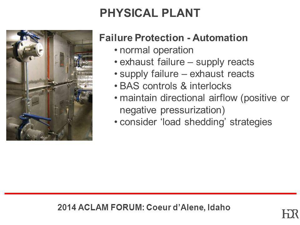 Physical Plant Failure Protection - Automation normal operation