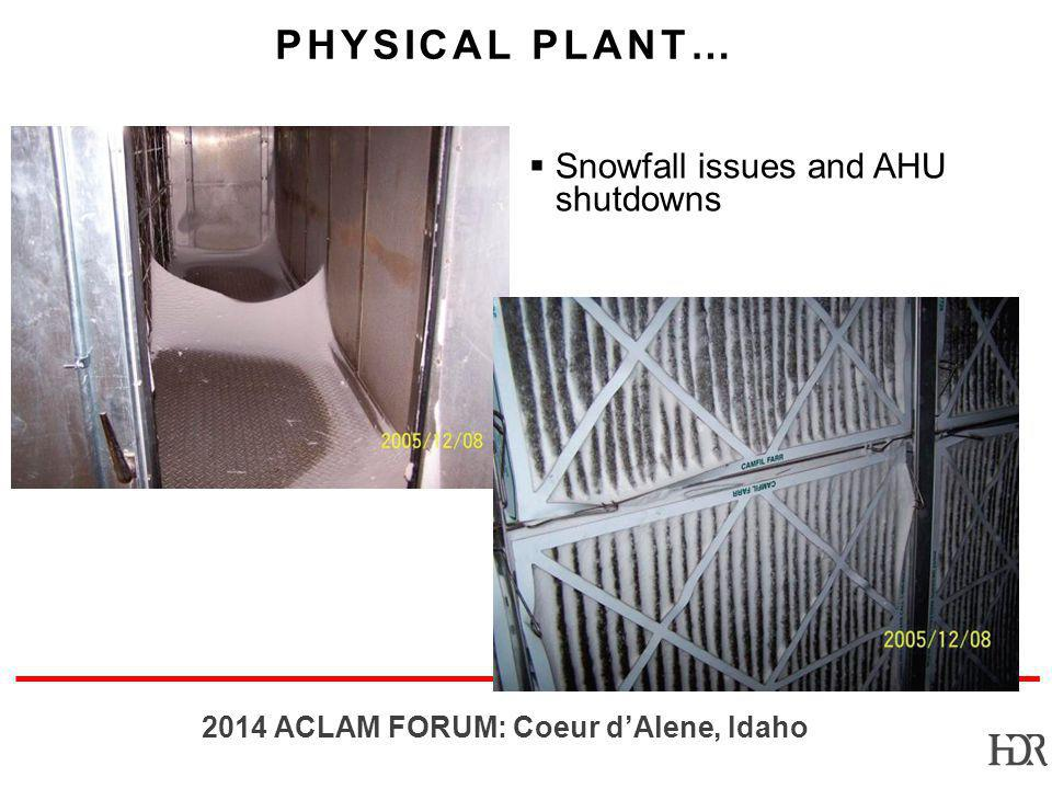Physical Plant… Snowfall issues and AHU shutdowns