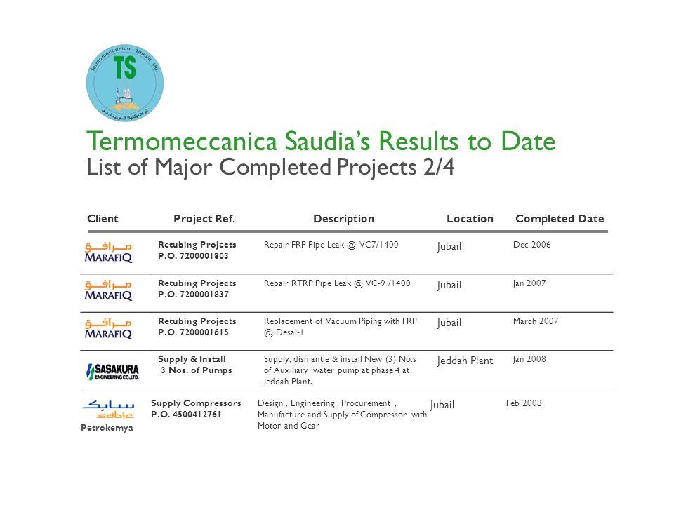 Termomeccanica Saudia's Results to Date